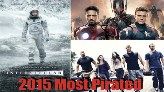 Top 10 Most Pirated Movies of 2015